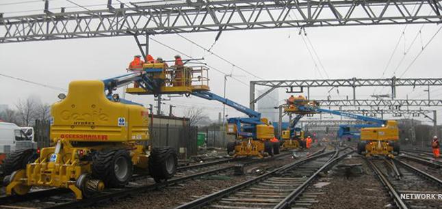 Planit Job Profiles Railway Maintenance Engineering